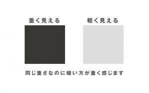 東京|一人暮らし|ライフハック